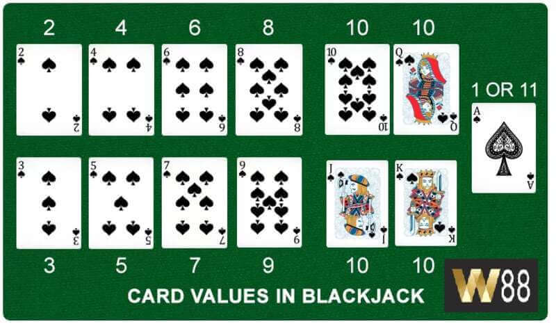 Blackjack Rules You Need to Know About